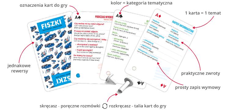 Rozmówki angielskie - jak wyglądają pojedyncze karty