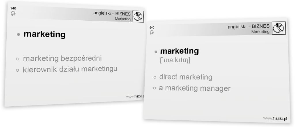 Business English marketing