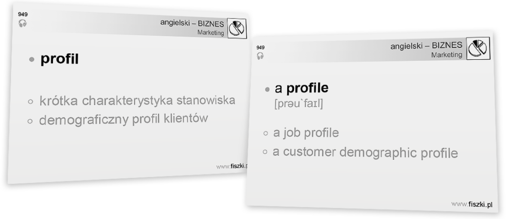 Business English a profile
