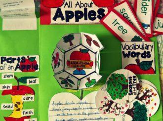 Pomoce do nauki angielskiego dla dzieci