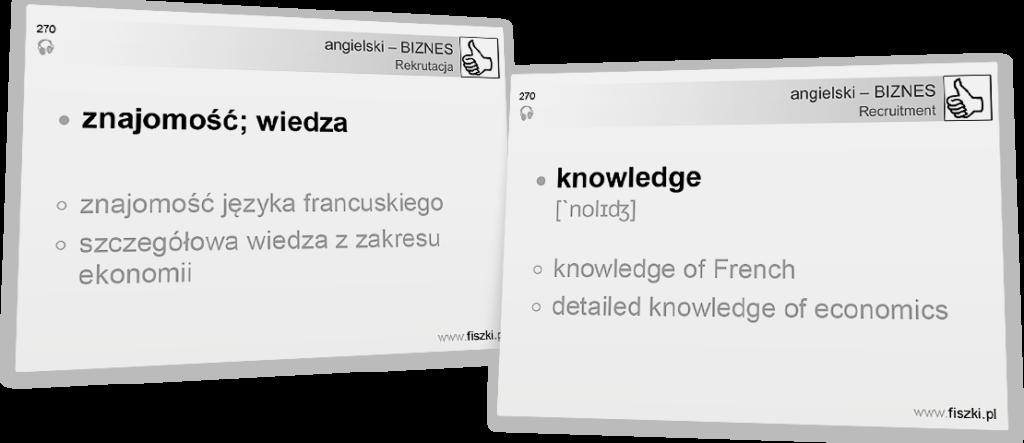 Angielski biznesowy wiedza